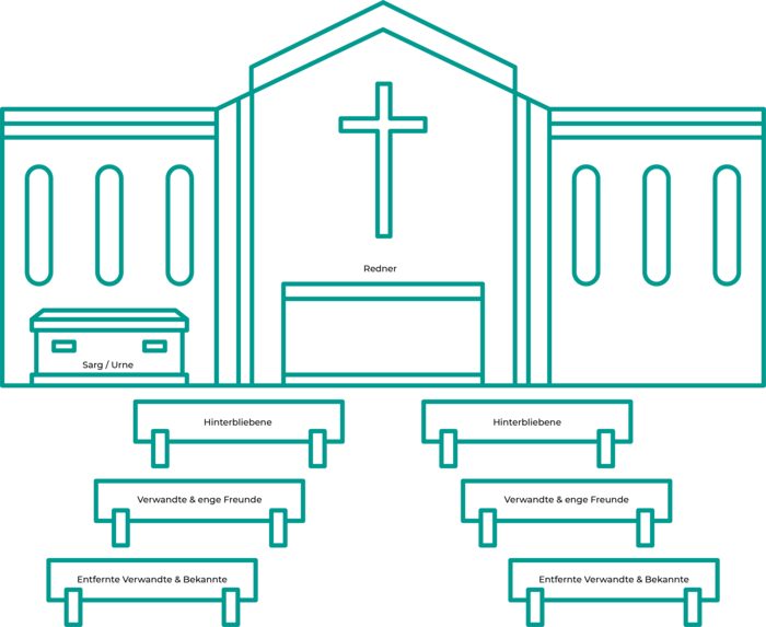 Wann Finden Beerdigungen Statt